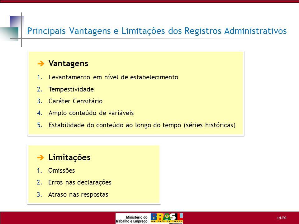 Principais Vantagens e Limitações dos Registros Administrativos