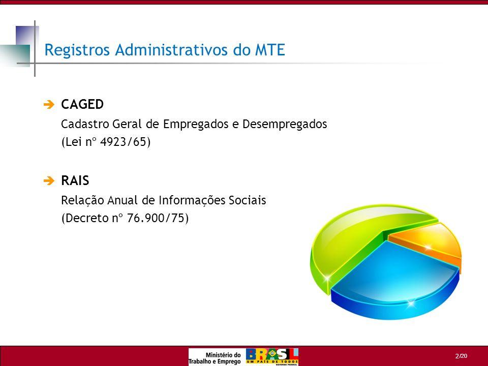Registros Administrativos do MTE
