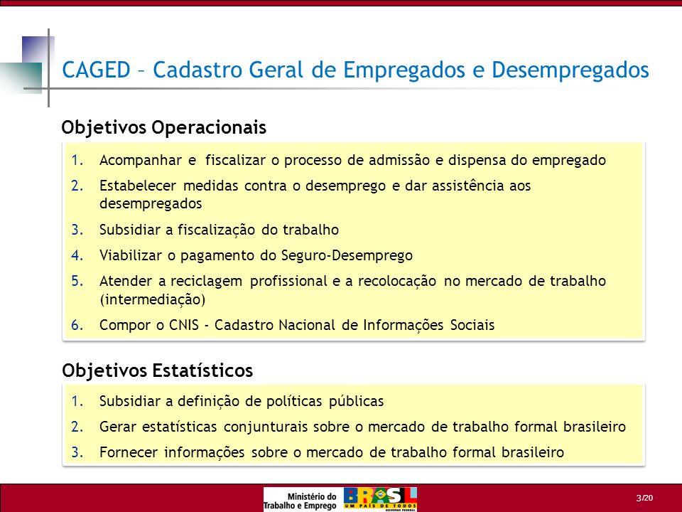 CAGED – Cadastro Geral de Empregados e Desempregados