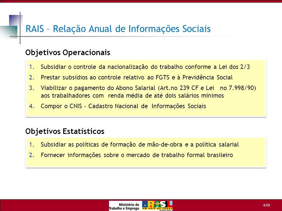 RAIS – Relação Anual de Informações Sociais