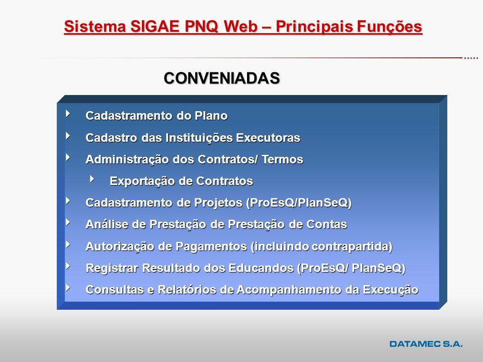 Sistema SIGAE PNQ Web – Principais Funções