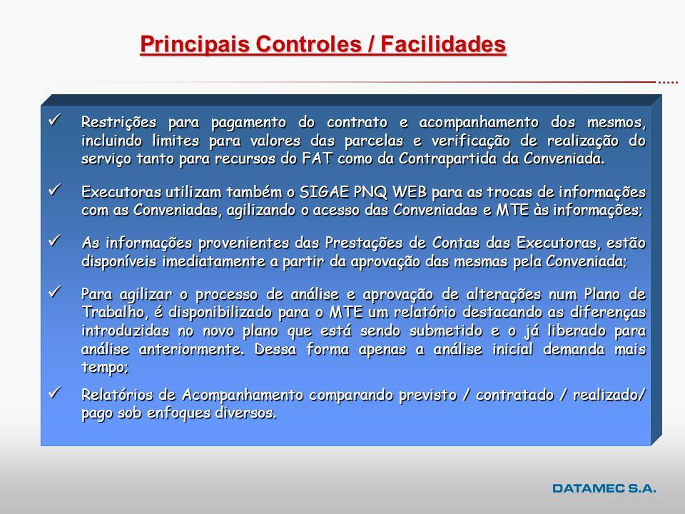 Principais Controles / Facilidades