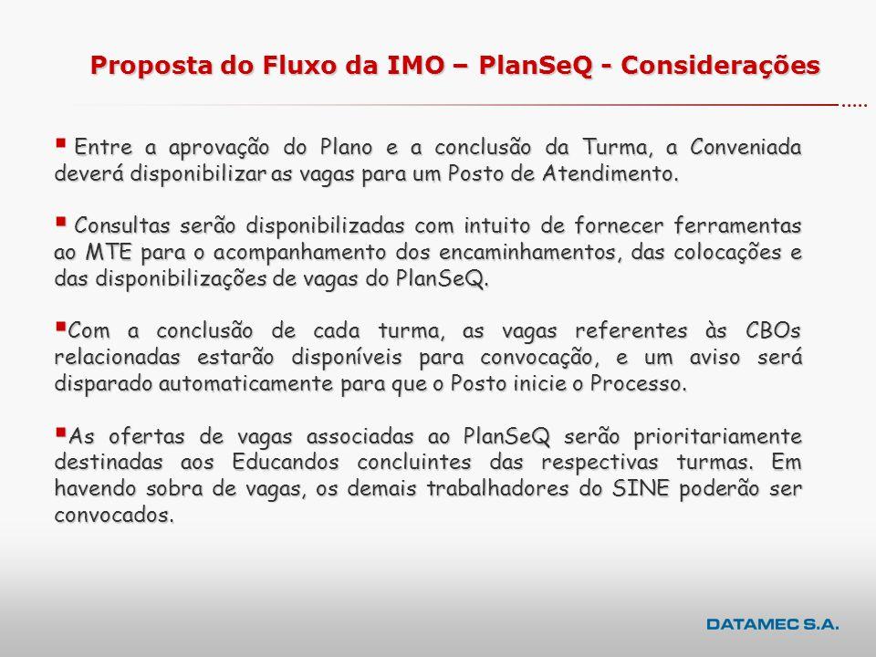 Proposta do Fluxo da IMO – PlanSeQ - Considerações