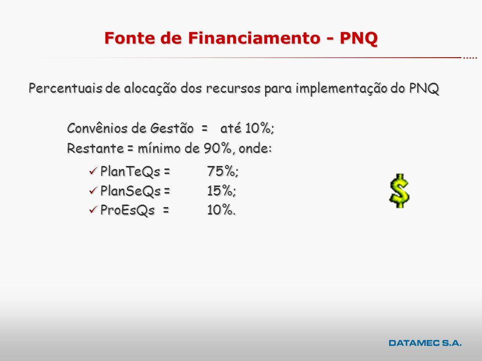 Fonte de Financiamento - PNQ