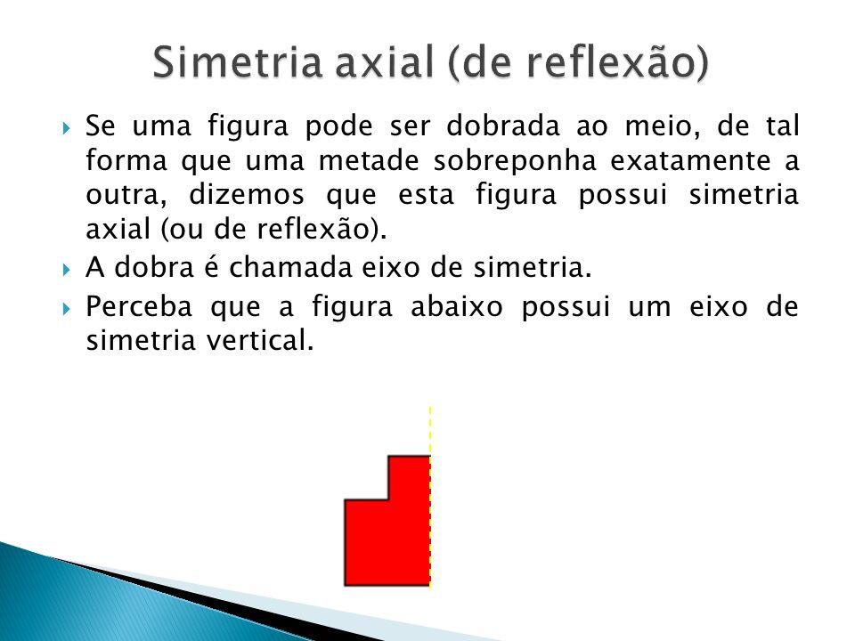 Simetria axial (de reflexão)