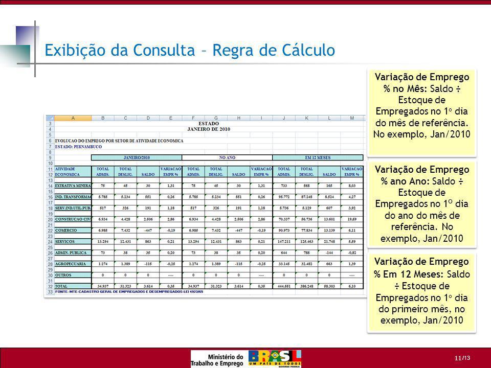 Exibição da Consulta – Regra de Cálculo