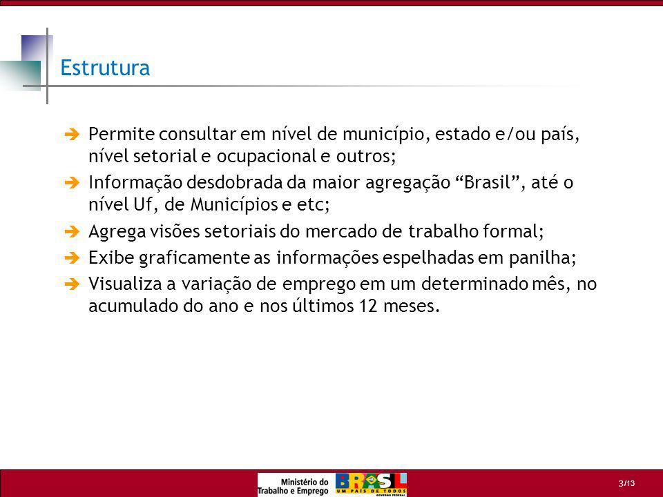 EstruturaPermite consultar em nível de município, estado e/ou país, nível setorial e ocupacional e outros;