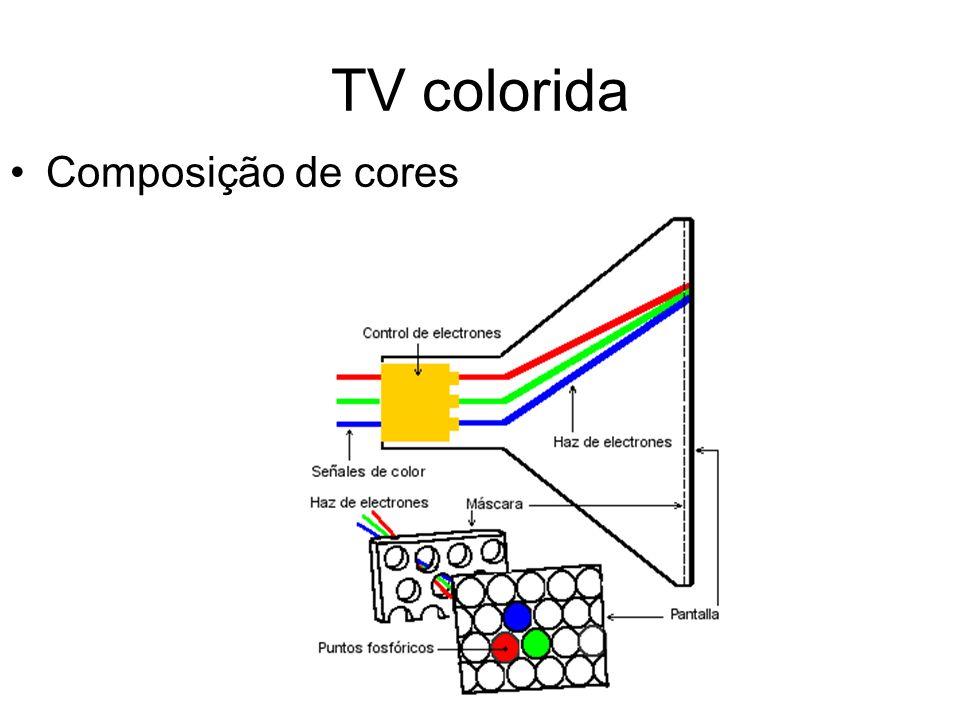 TV colorida Composição de cores