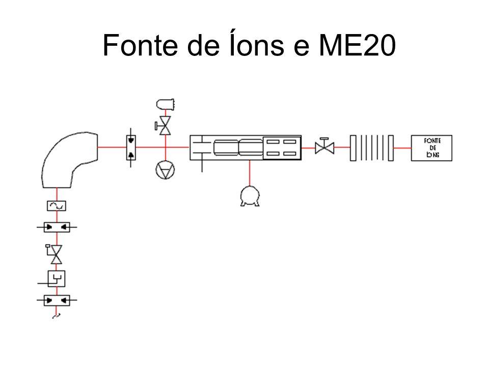 Fonte de Íons e ME20