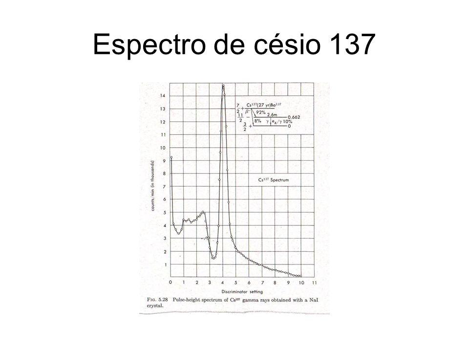 Espectro de césio 137