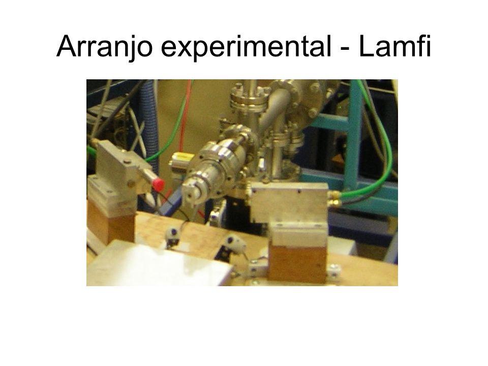 Arranjo experimental - Lamfi