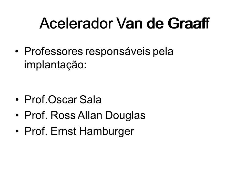Acelerador Van de Graaf