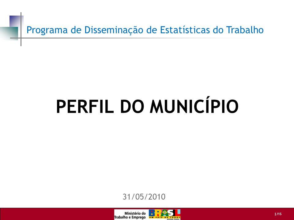 Programa de Disseminação de Estatísticas do Trabalho