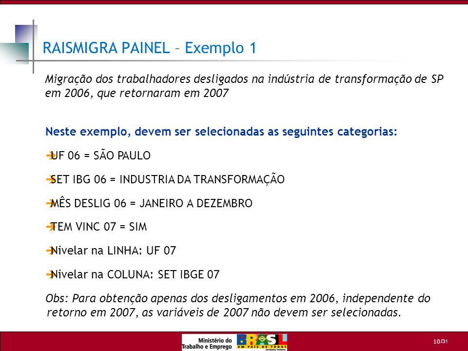 RAISMIGRA PAINEL – Exemplo 1