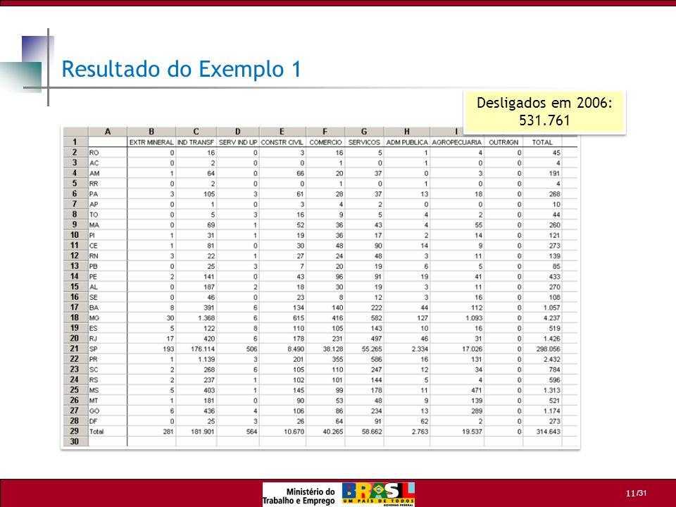 Resultado do Exemplo 1 Desligados em 2006: 531.761