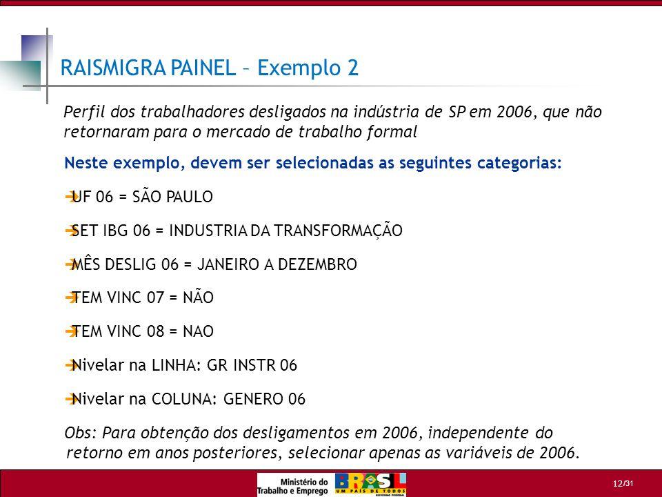 RAISMIGRA PAINEL – Exemplo 2