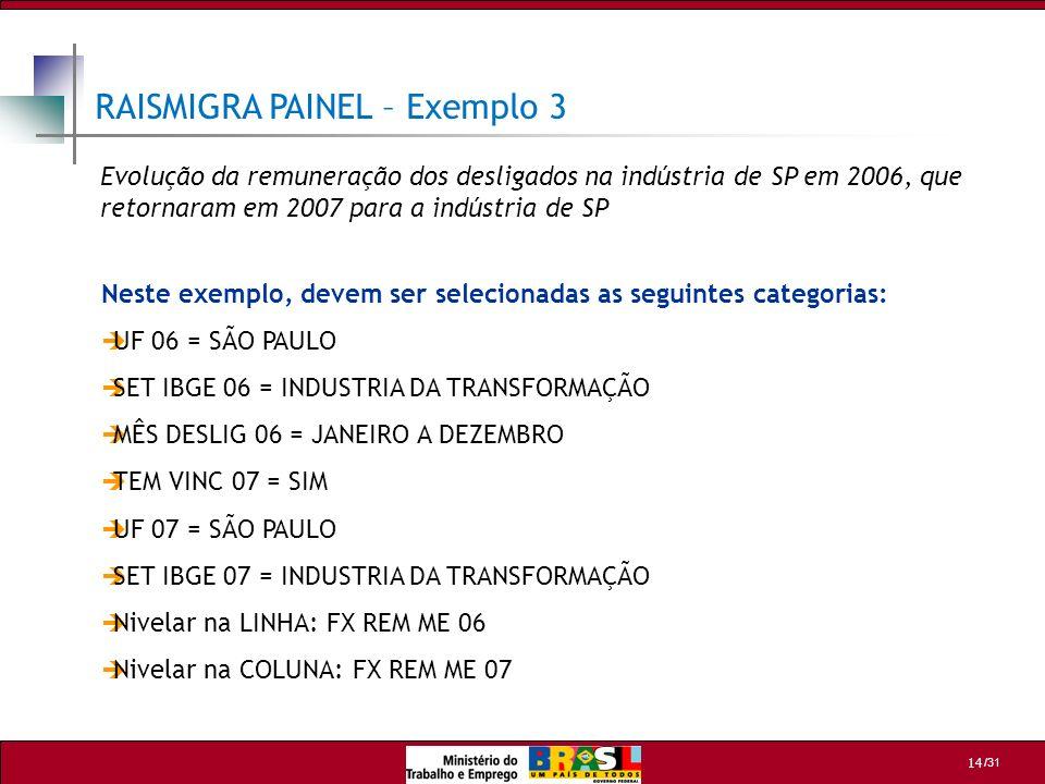RAISMIGRA PAINEL – Exemplo 3