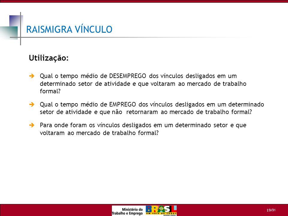 RAISMIGRA VÍNCULO Utilização: