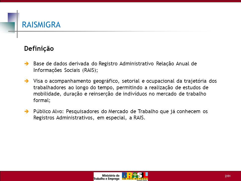 RAISMIGRA Definição. Base de dados derivada do Registro Administrativo Relação Anual de Informações Sociais (RAIS);
