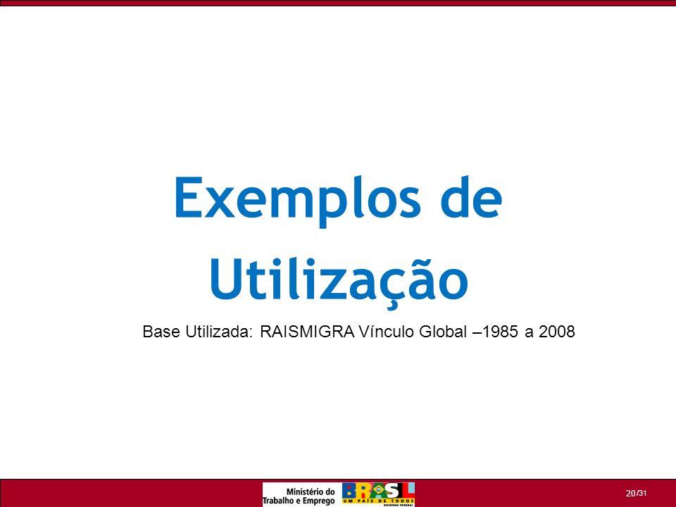 Base Utilizada: RAISMIGRA Vínculo Global –1985 a 2008