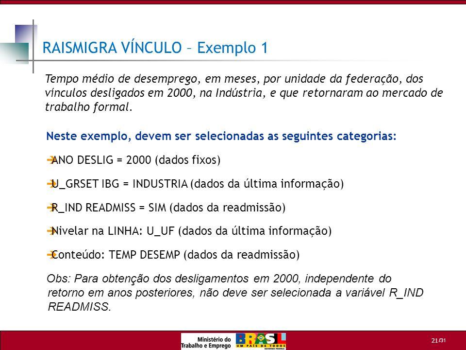 RAISMIGRA VÍNCULO – Exemplo 1