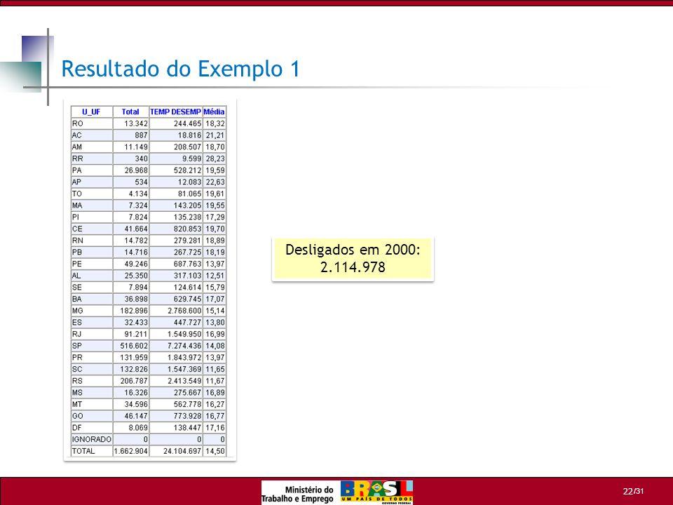 Resultado do Exemplo 1 Desligados em 2000: 2.114.978