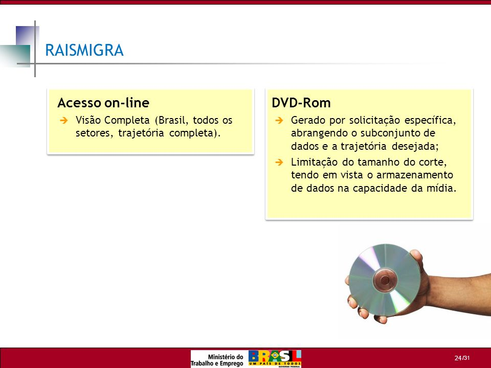 RAISMIGRA Acesso on-line DVD-Rom