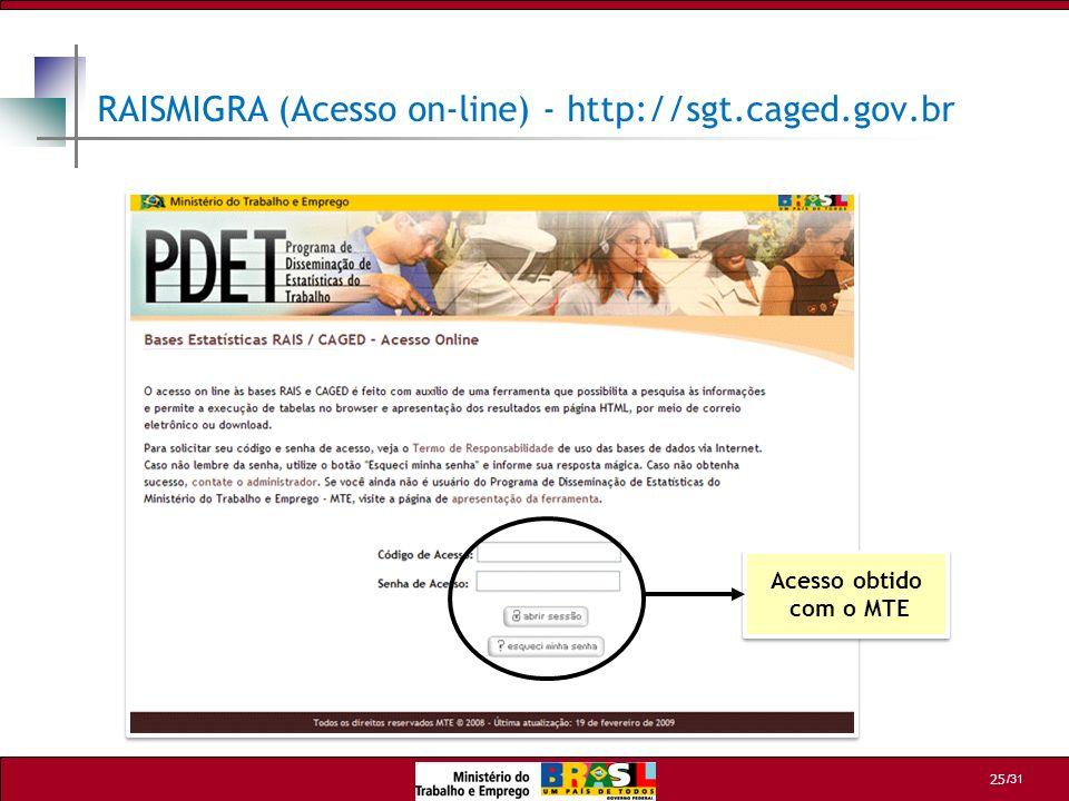 RAISMIGRA (Acesso on-line) - http://sgt.caged.gov.br