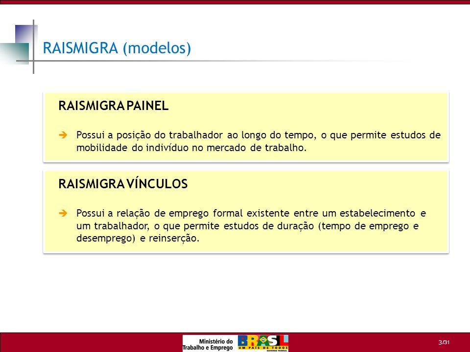 RAISMIGRA (modelos) RAISMIGRA PAINEL RAISMIGRA VÍNCULOS