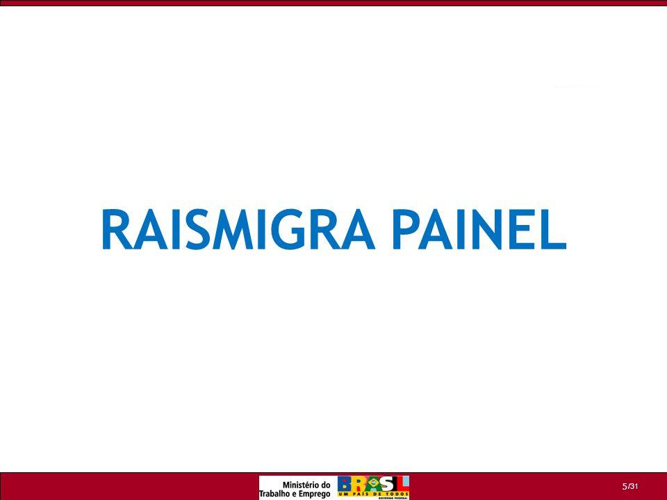 RAISMIGRA PAINEL