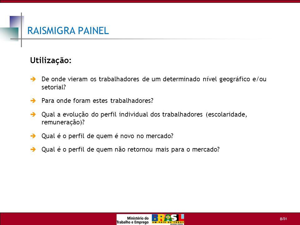 RAISMIGRA PAINEL Utilização: