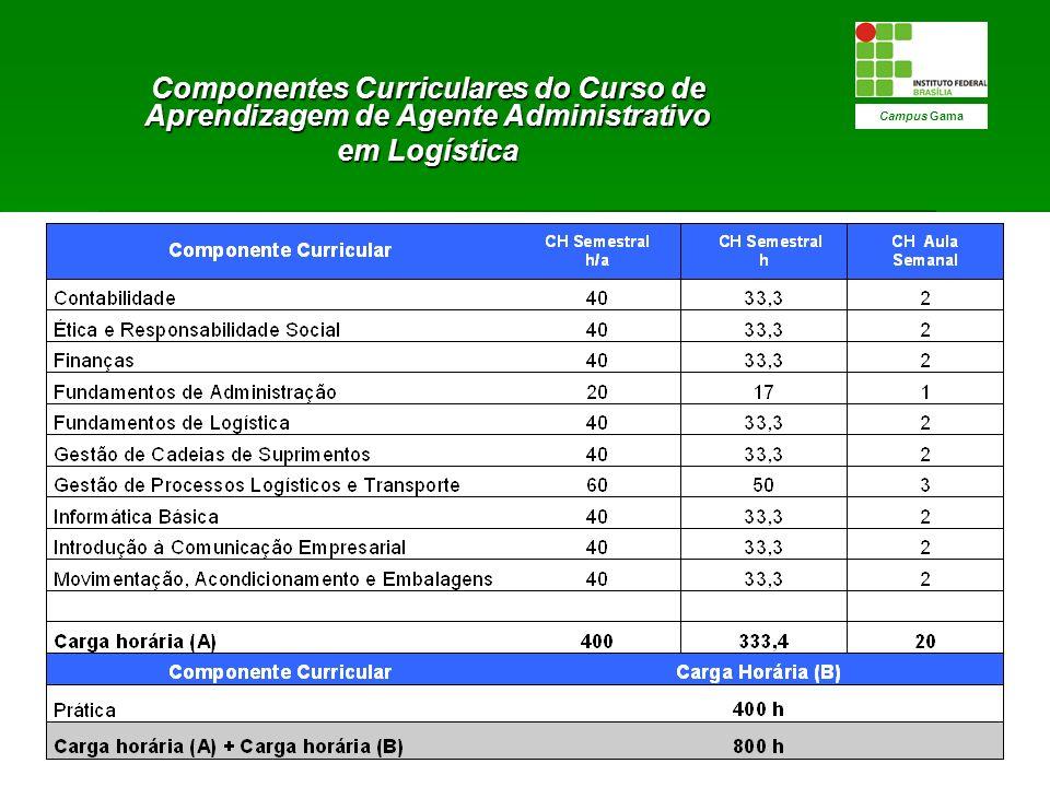 Componentes Curriculares do Curso de Aprendizagem de Agente Administrativo