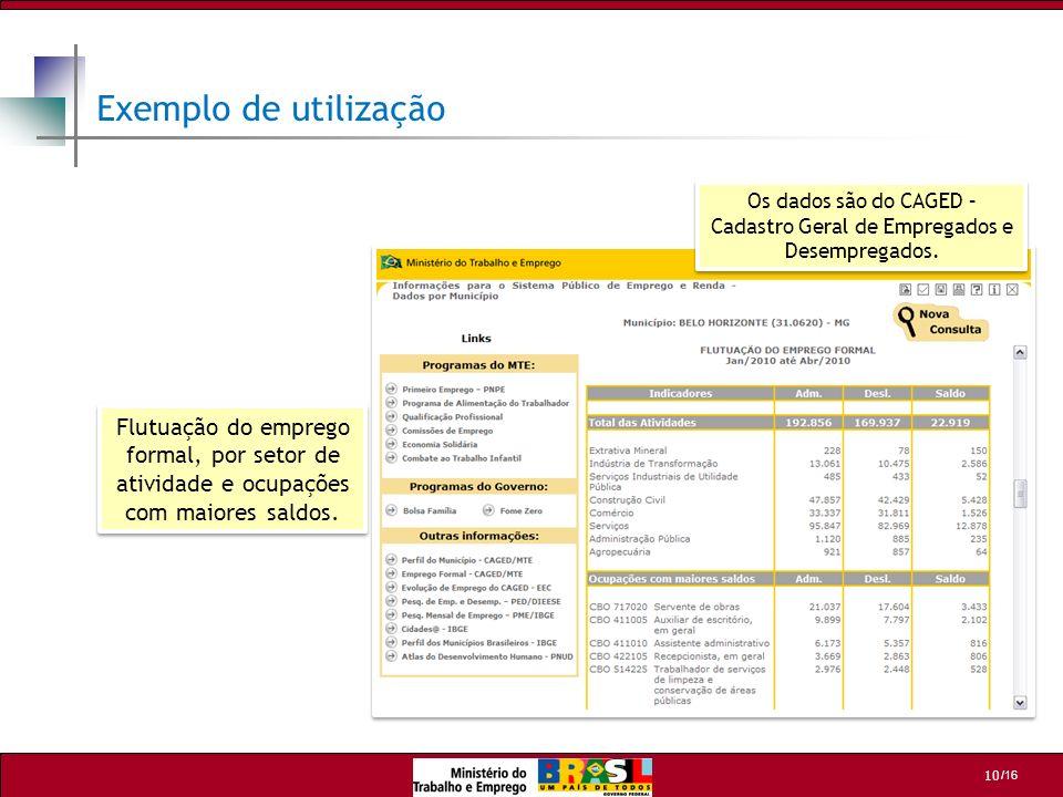 Os dados são do CAGED – Cadastro Geral de Empregados e Desempregados.