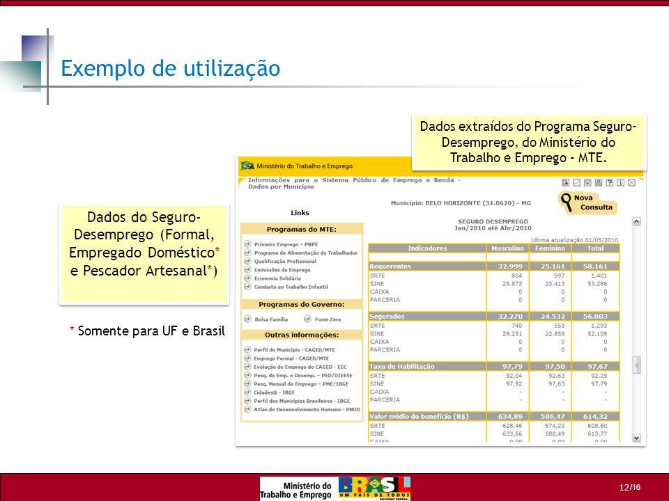 Exemplo de utilizaçãoDados extraídos do Programa Seguro-Desemprego, do Ministério do Trabalho e Emprego – MTE.