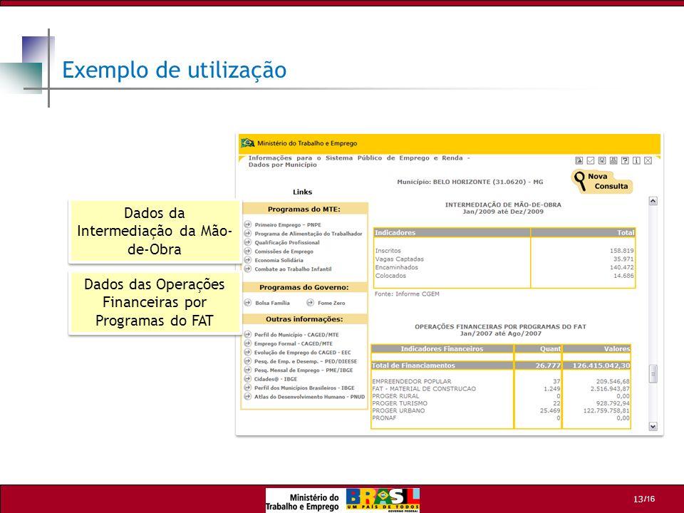 Exemplo de utilização Dados da Intermediação da Mão-de-Obra