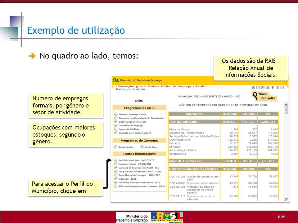 Os dados são da RAIS – Relação Anual de Informações Sociais.