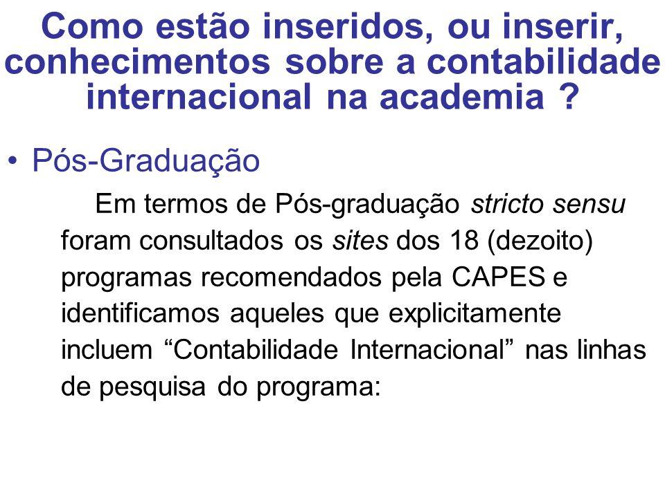 Como estão inseridos, ou inserir, conhecimentos sobre a contabilidade internacional na academia