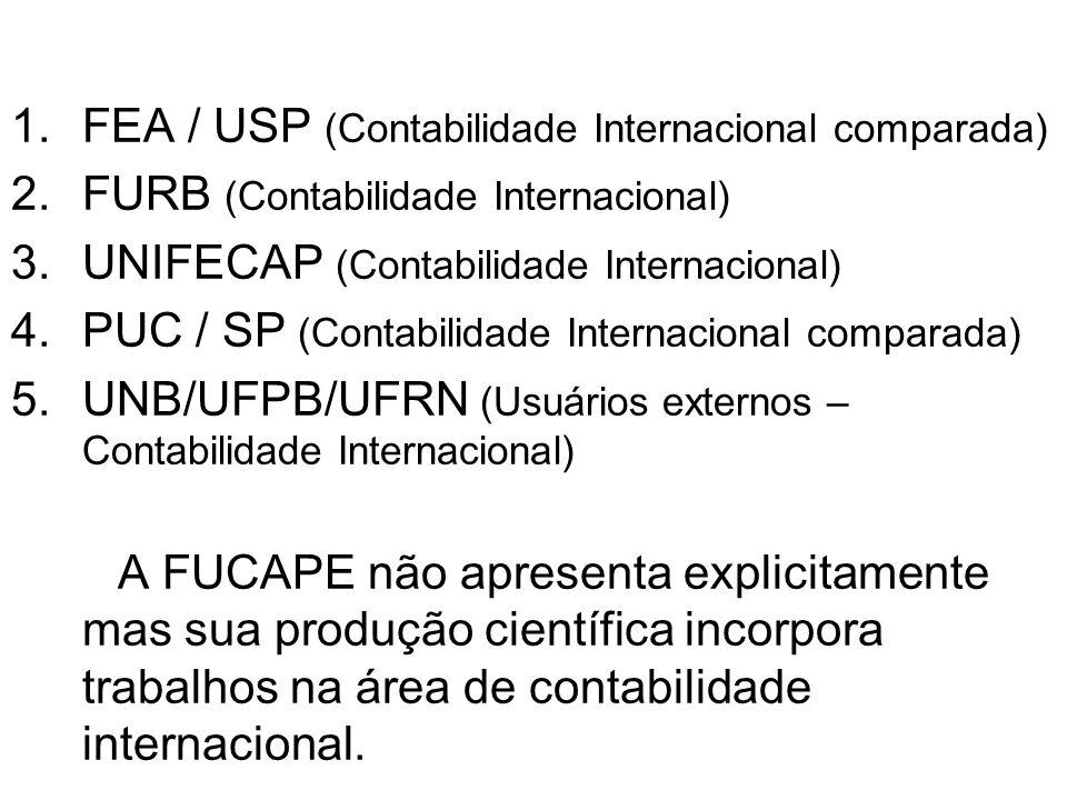 FEA / USP (Contabilidade Internacional comparada)
