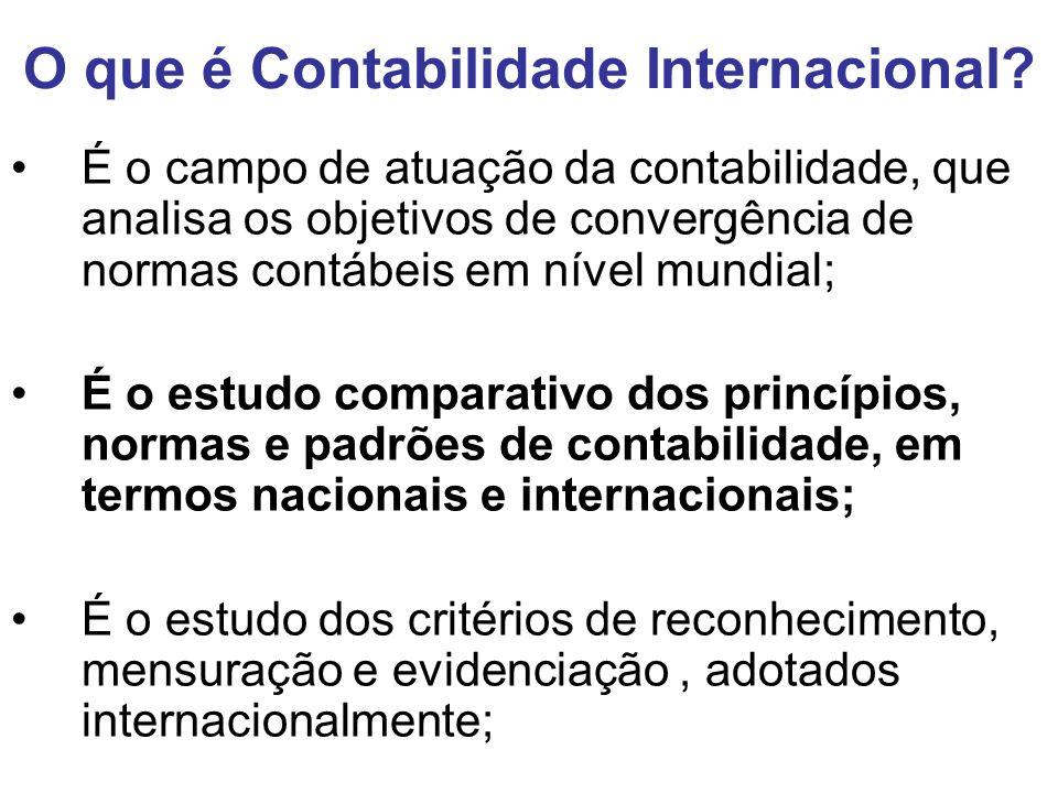 O que é Contabilidade Internacional
