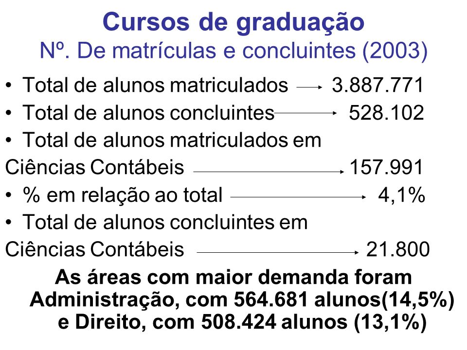 Cursos de graduação Nº. De matrículas e concluintes (2003)