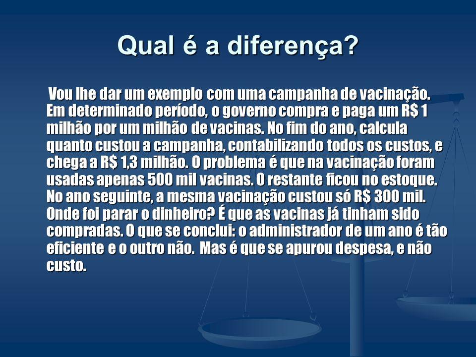 Qual é a diferença