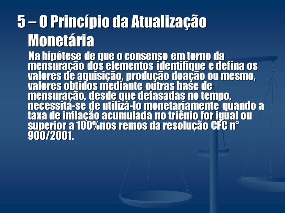 5 – O Princípio da Atualização Monetária