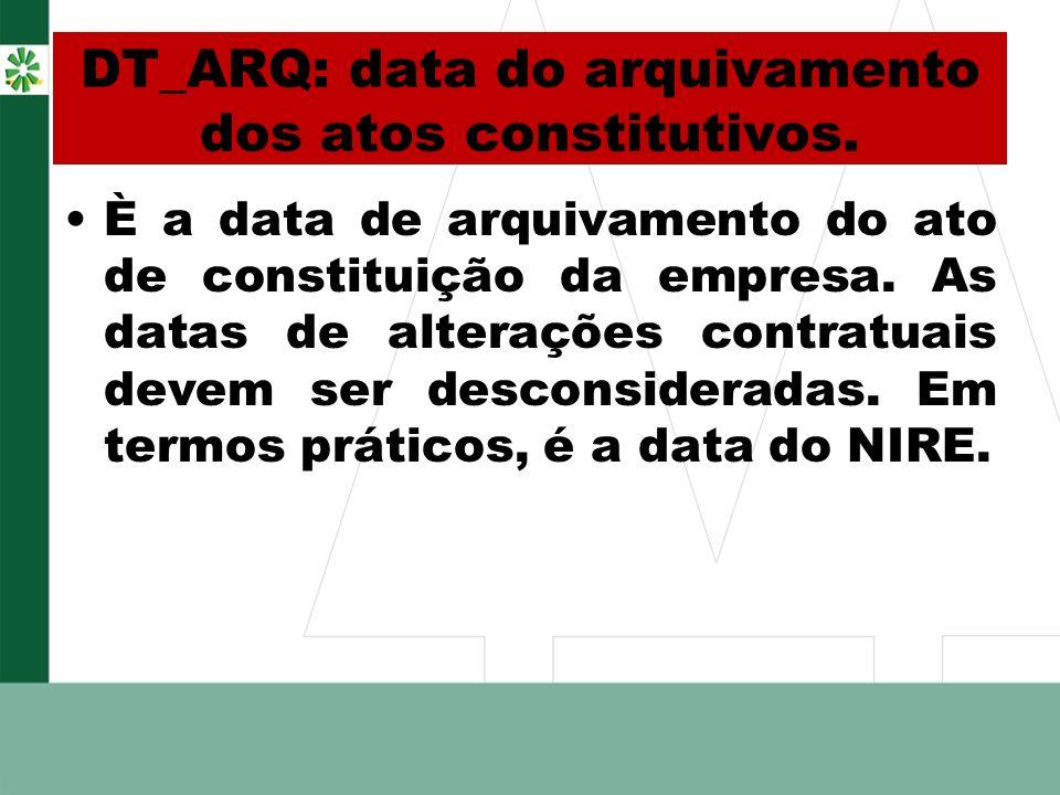 DT_ARQ: data do arquivamento dos atos constitutivos.