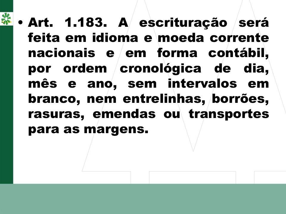 Art. 1.183.