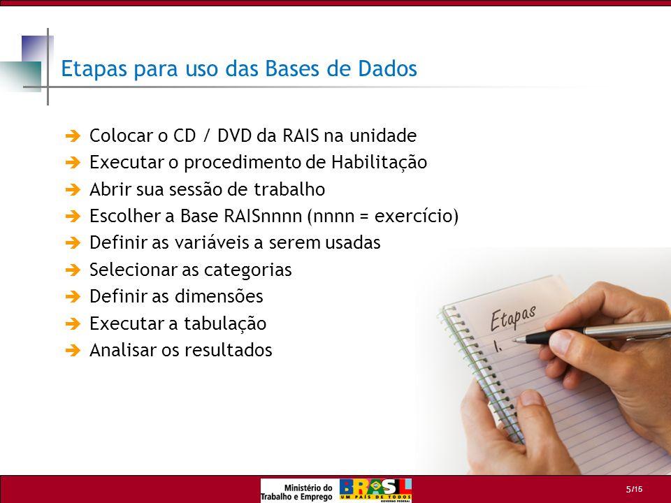 Etapas para uso das Bases de Dados