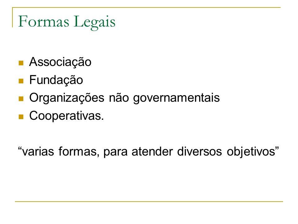 Formas Legais Associação Fundação Organizações não governamentais