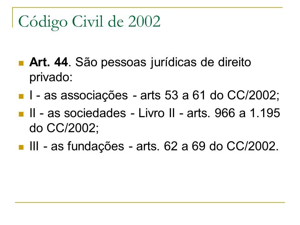 Código Civil de 2002Art. 44. São pessoas jurídicas de direito privado: I - as associações - arts 53 a 61 do CC/2002;