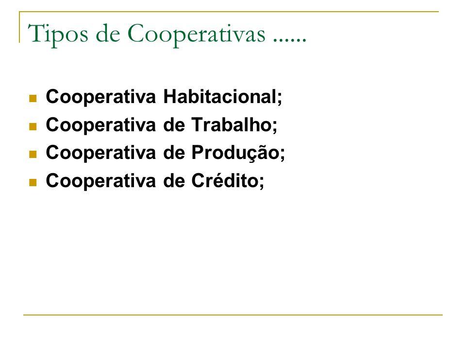 Tipos de Cooperativas ...... Cooperativa Habitacional;
