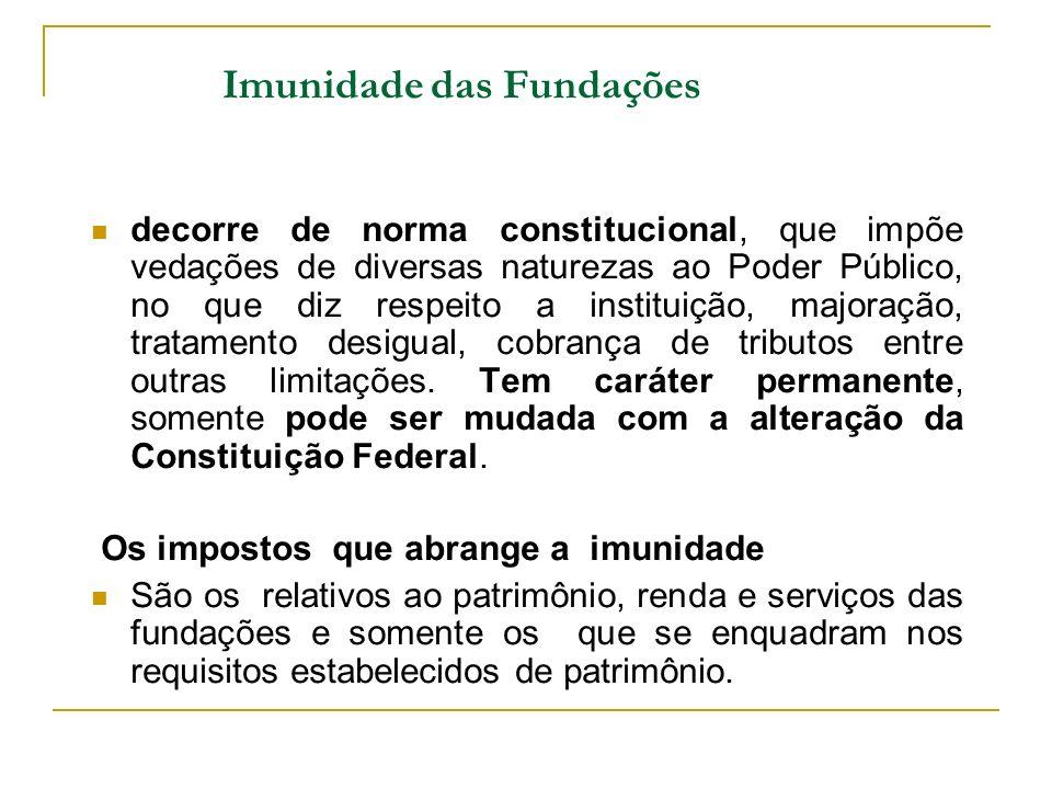 Imunidade das Fundações