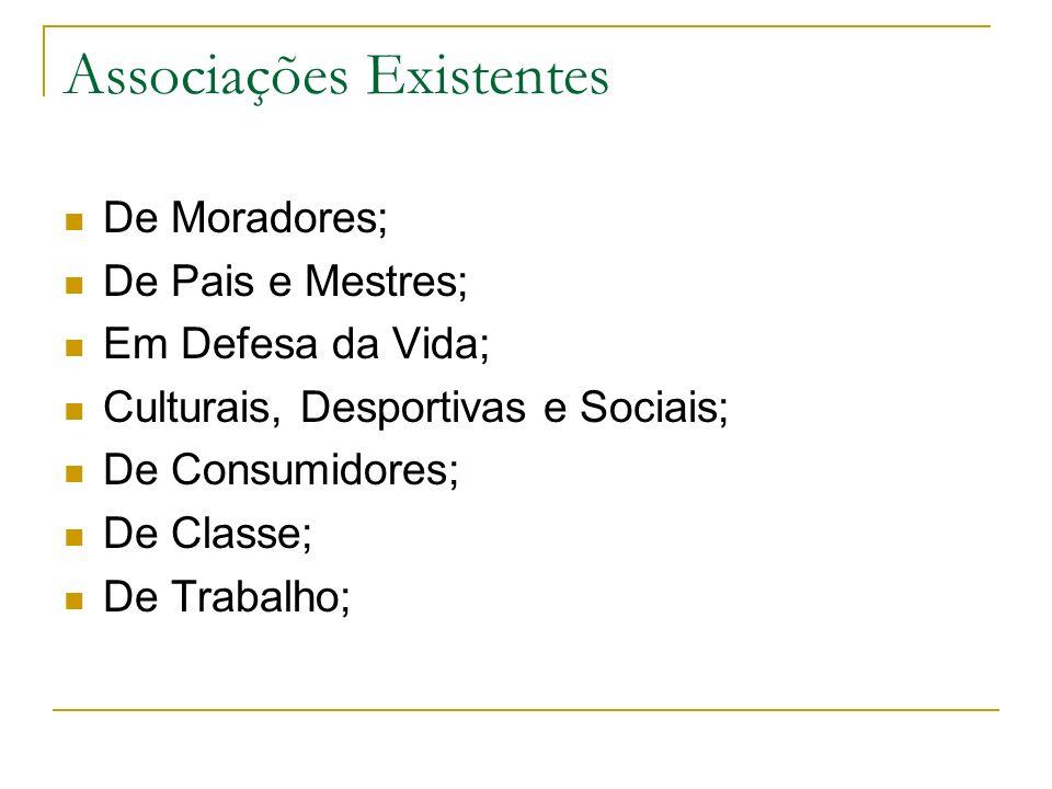 Associações Existentes